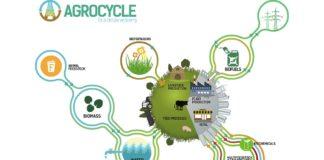 Agrosaveti - Cirkularna ekonomija 01